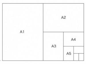 A3とA4の関係